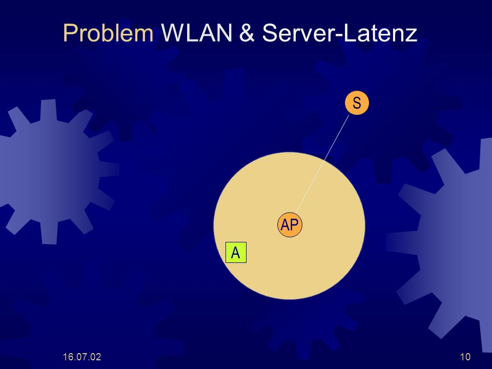 16.07.0210 Problem WLAN & Server-Latenz AP S A