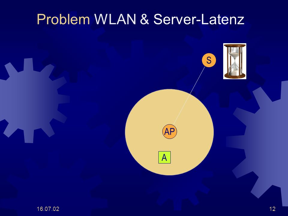 16.07.0212 Problem WLAN & Server-Latenz AP S A