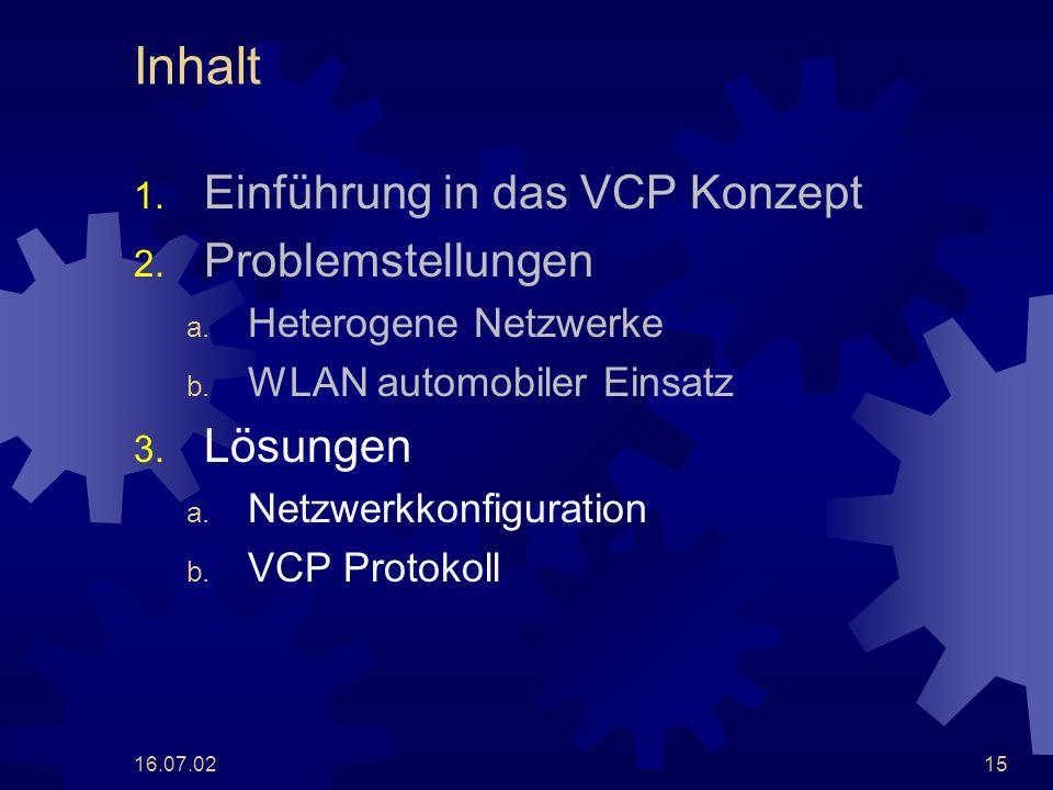 16.07.0215 Inhalt 1. Einführung in das VCP Konzept 2. Problemstellungen a. Heterogene Netzwerke b. WLAN automobiler Einsatz 3. Lösungen a. Netzwerkkon