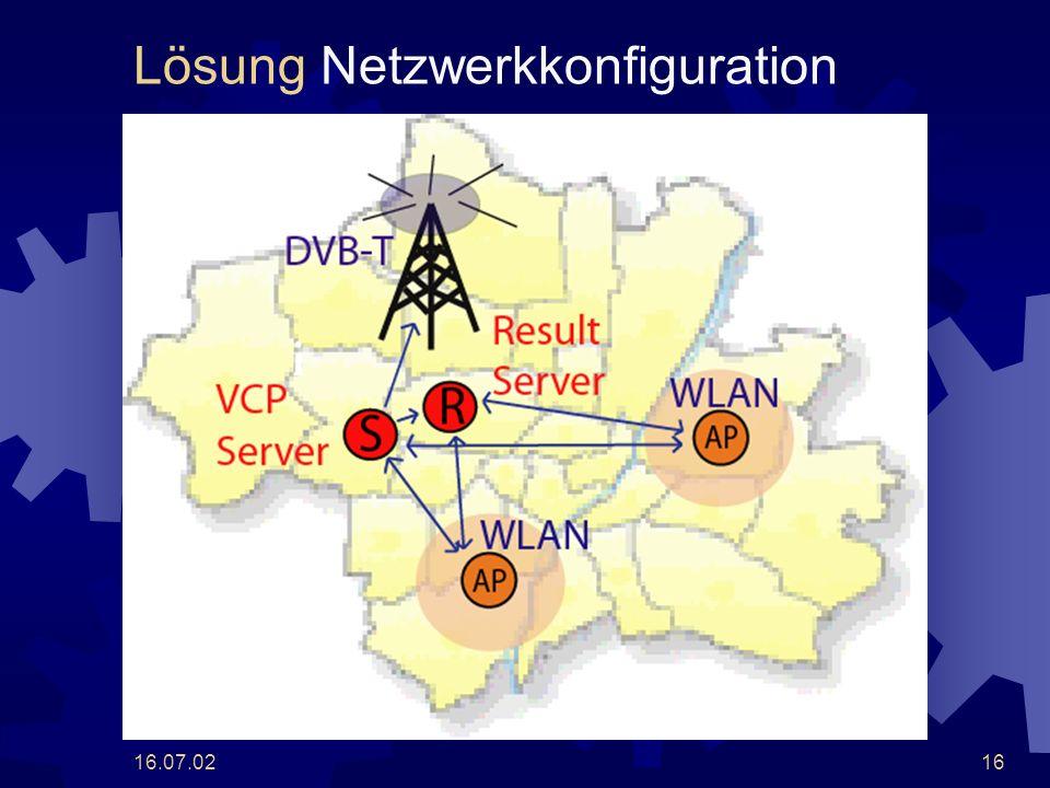 16.07.0216 Lösung Netzwerkkonfiguration