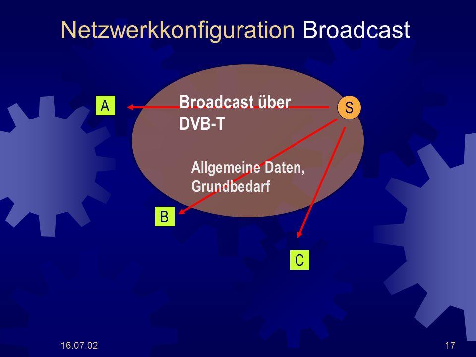 16.07.0217 Netzwerkkonfiguration Broadcast S A Broadcast über DVB-T C B Allgemeine Daten, Grundbedarf