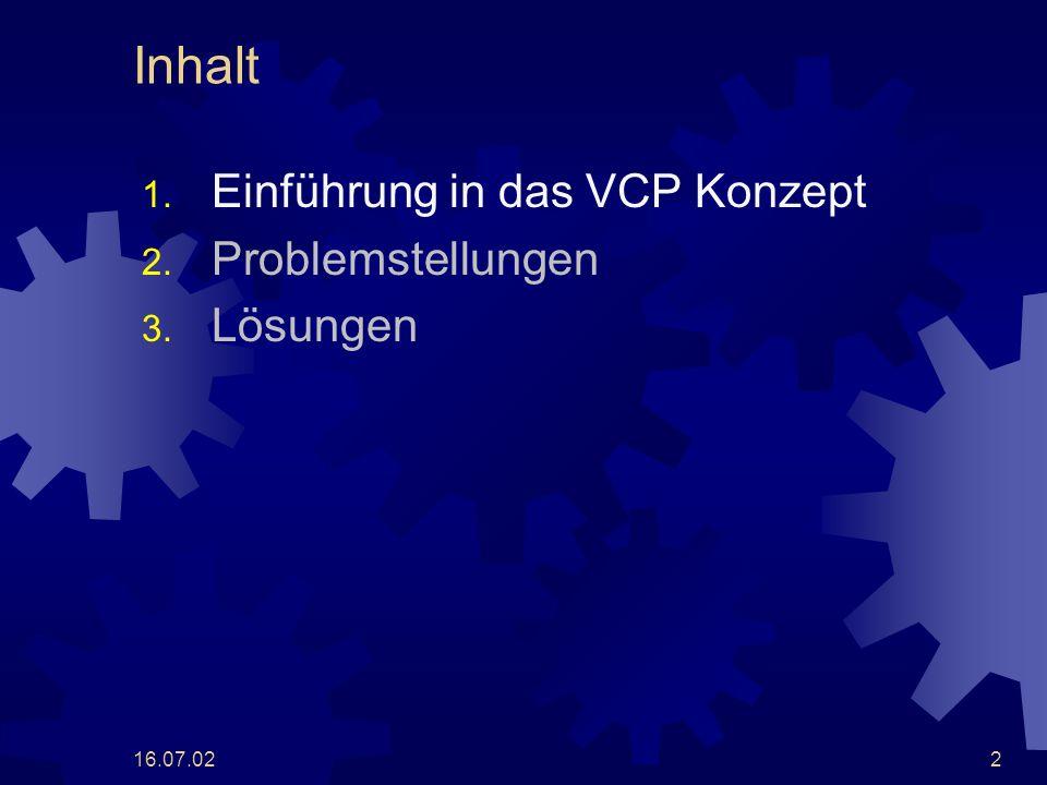 16.07.022 Inhalt 1. Einführung in das VCP Konzept 2. Problemstellungen 3. Lösungen
