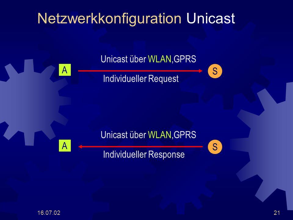16.07.0221 Netzwerkkonfiguration Unicast S A Unicast über WLAN,GPRS Individueller Request S A Unicast über WLAN,GPRS Individueller Response