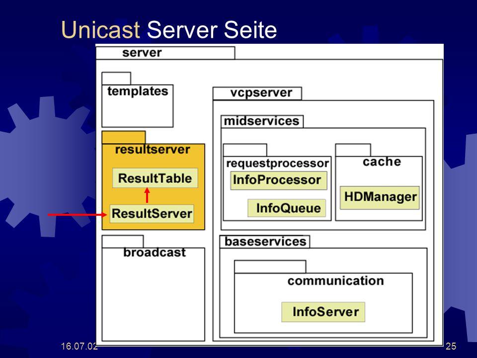 16.07.0225 Unicast Server Seite
