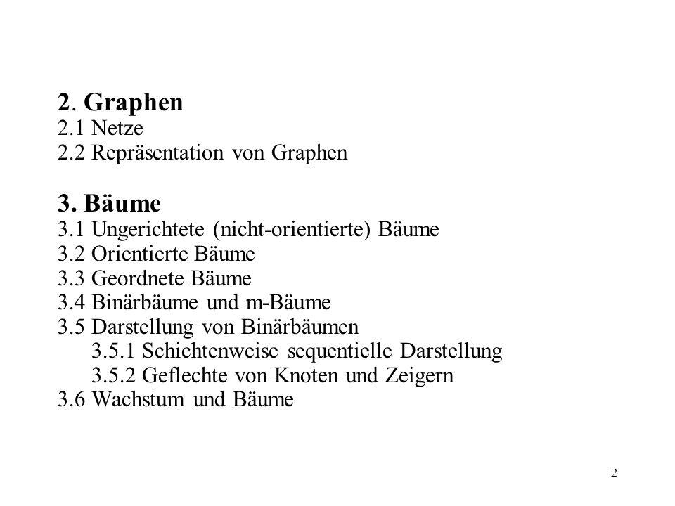 2 2. Graphen 2.1 Netze 2.2 Repräsentation von Graphen 3.