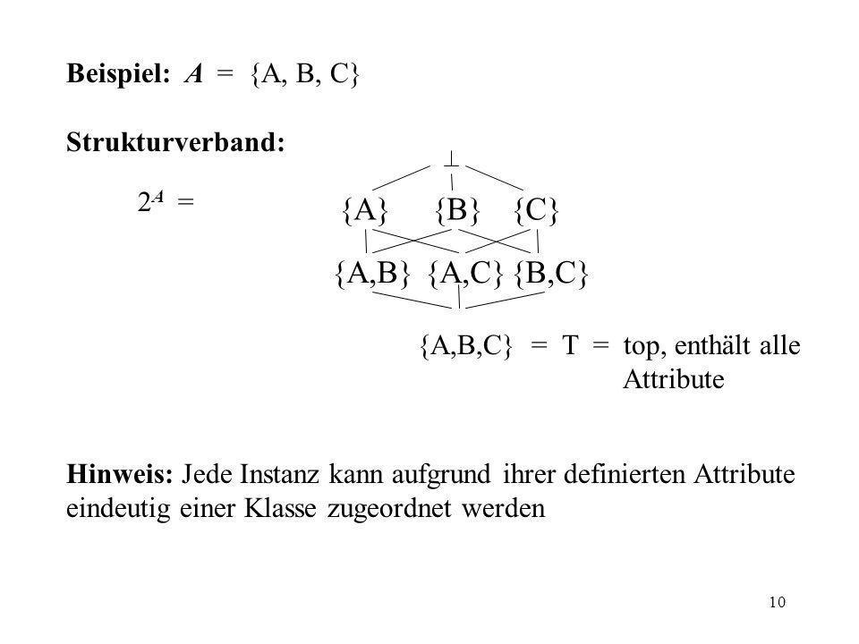 10 {A,B,C} = T = top, enthält alle Attribute 2 A = Beispiel: A = {A, B, C} Strukturverband: {A}{B}{C} {A,B}{A,C}{B,C} Hinweis: Jede Instanz kann aufgrund ihrer definierten Attribute eindeutig einer Klasse zugeordnet werden
