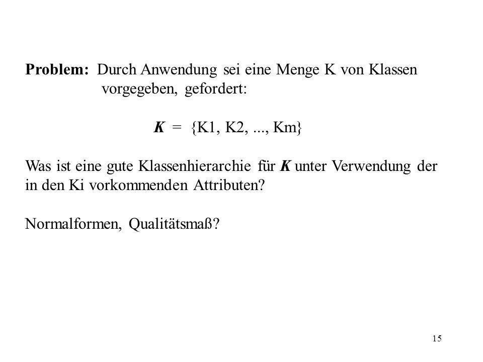 15 Problem: Durch Anwendung sei eine Menge K von Klassen vorgegeben, gefordert: K = {K1, K2,..., Km} Was ist eine gute Klassenhierarchie für K unter Verwendung der in den Ki vorkommenden Attributen.