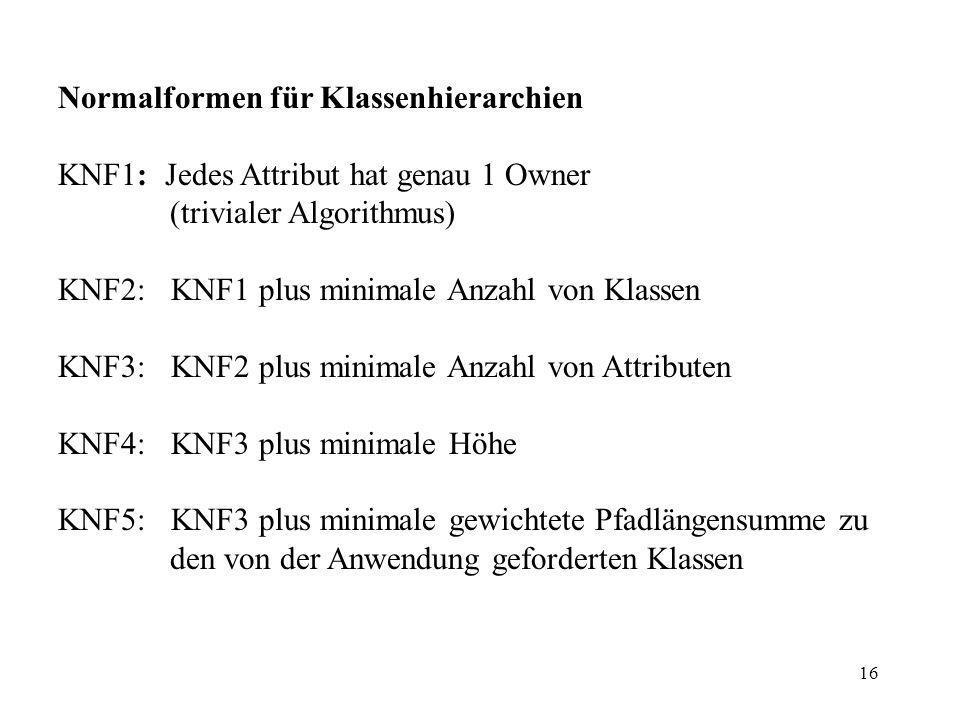 16 Normalformen für Klassenhierarchien KNF1: Jedes Attribut hat genau 1 Owner (trivialer Algorithmus) KNF2: KNF1 plus minimale Anzahl von Klassen KNF3: KNF2 plus minimale Anzahl von Attributen KNF4: KNF3 plus minimale Höhe KNF5: KNF3 plus minimale gewichtete Pfadlängensumme zu den von der Anwendung geforderten Klassen