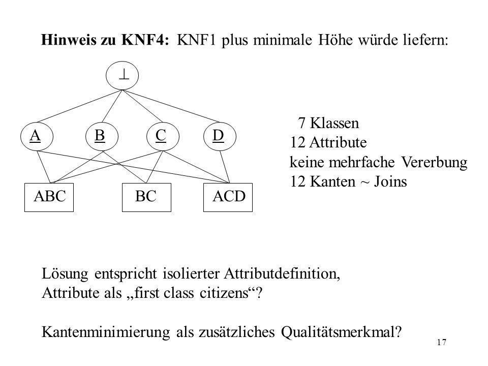 17 Hinweis zu KNF4: KNF1 plus minimale Höhe würde liefern: 7 Klassen 12 Attribute keine mehrfache Vererbung 12 Kanten ~ Joins Lösung entspricht isolierter Attributdefinition, Attribute als first class citizens.