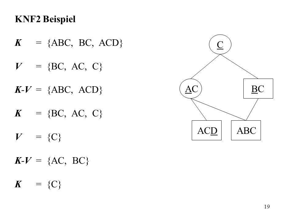 19 KNF2 Beispiel K = {ABC, BC, ACD} V = {BC, AC, C} K-V = {ABC, ACD} K = {BC, AC, C} V = {C} K-V = {AC, BC} K = {C} ACACBCBC ACDABC C