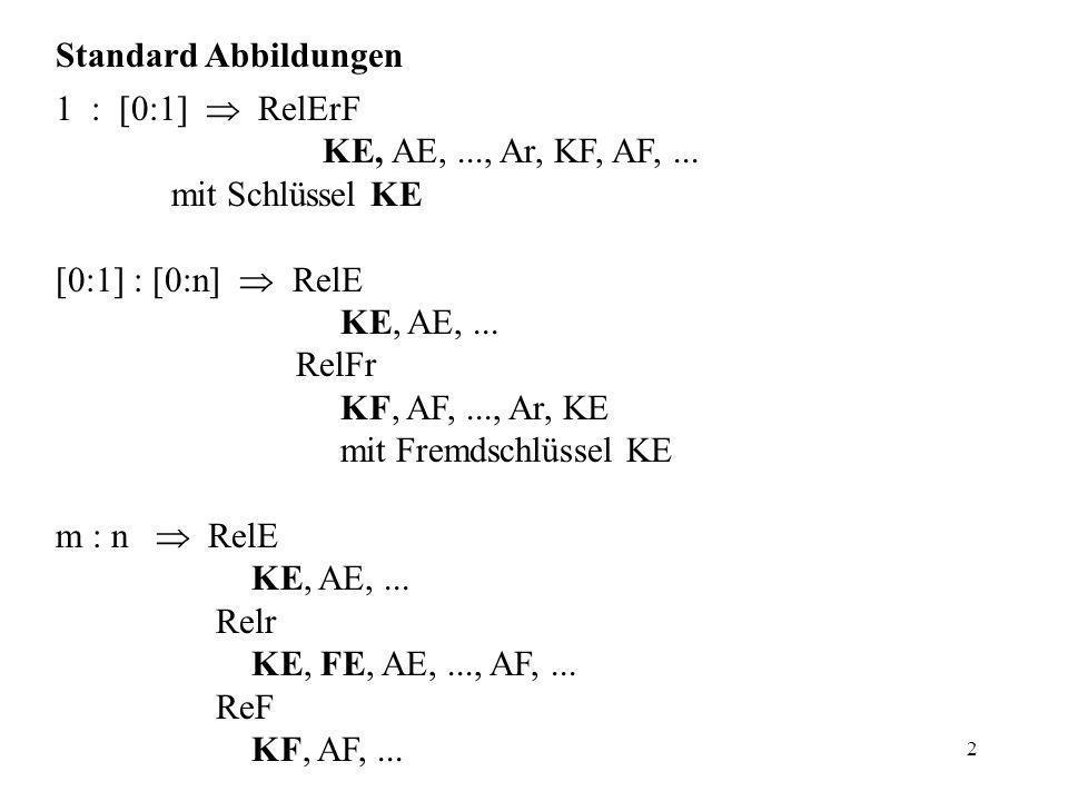 2 Standard Abbildungen 1 : [0:1] RelErF KE, AE,..., Ar, KF, AF,...