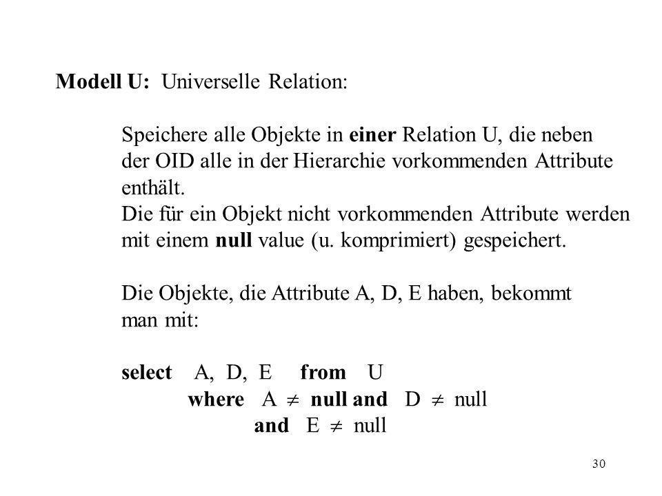 30 Modell U: Universelle Relation: Speichere alle Objekte in einer Relation U, die neben der OID alle in der Hierarchie vorkommenden Attribute enthält.