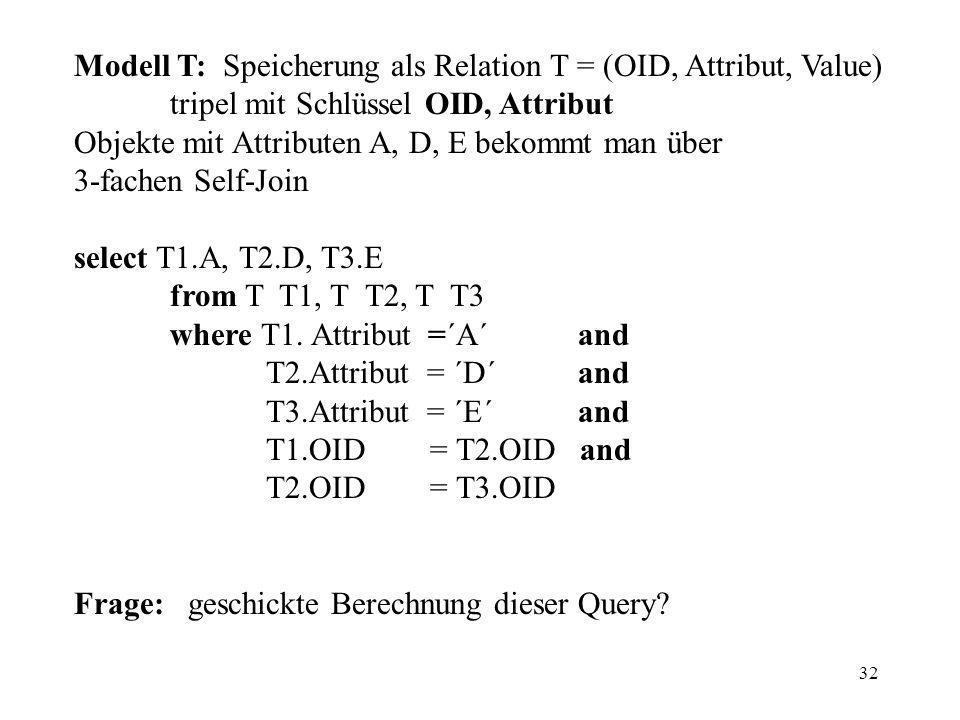 32 Modell T: Speicherung als Relation T = (OID, Attribut, Value) tripel mit Schlüssel OID, Attribut Objekte mit Attributen A, D, E bekommt man über 3-fachen Self-Join select T1.A, T2.D, T3.E from T T1, T T2, T T3 where T1.
