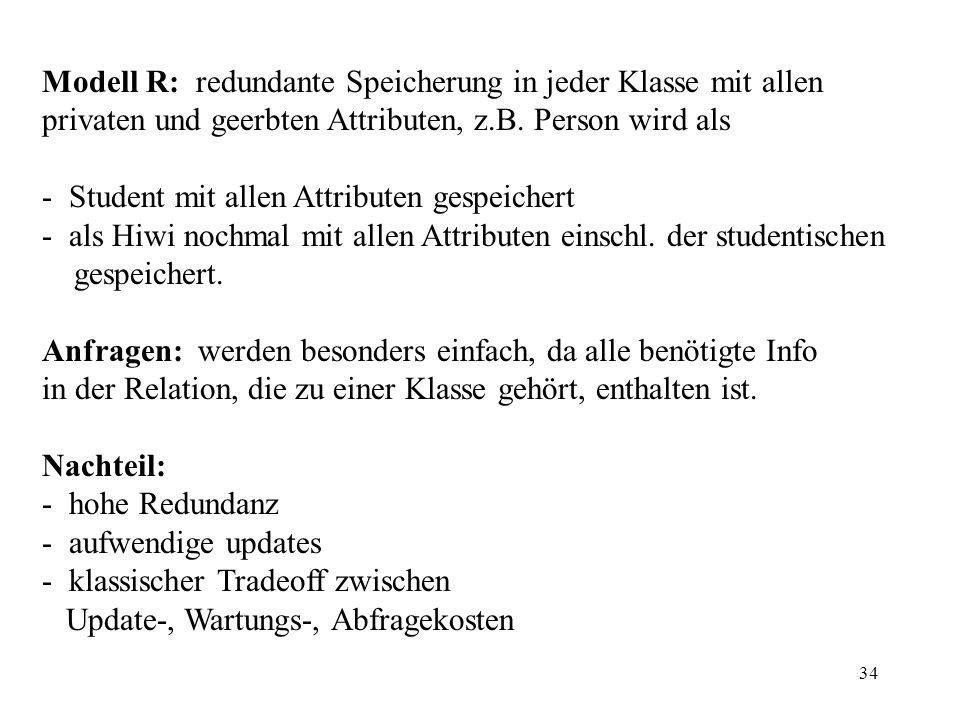 34 Modell R: redundante Speicherung in jeder Klasse mit allen privaten und geerbten Attributen, z.B.