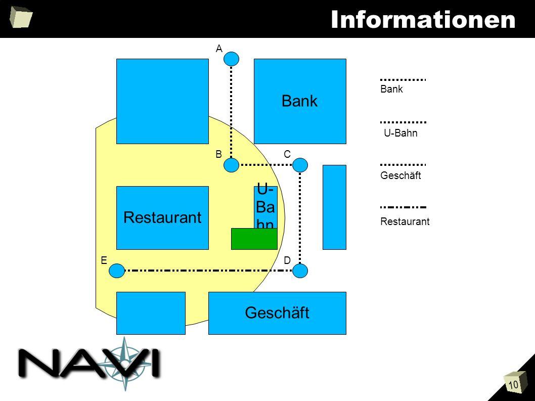 10 Informationen Restaurant Bank U- Ba hn Geschäft A BC DE Bank Geschäft U-Bahn Restaurant
