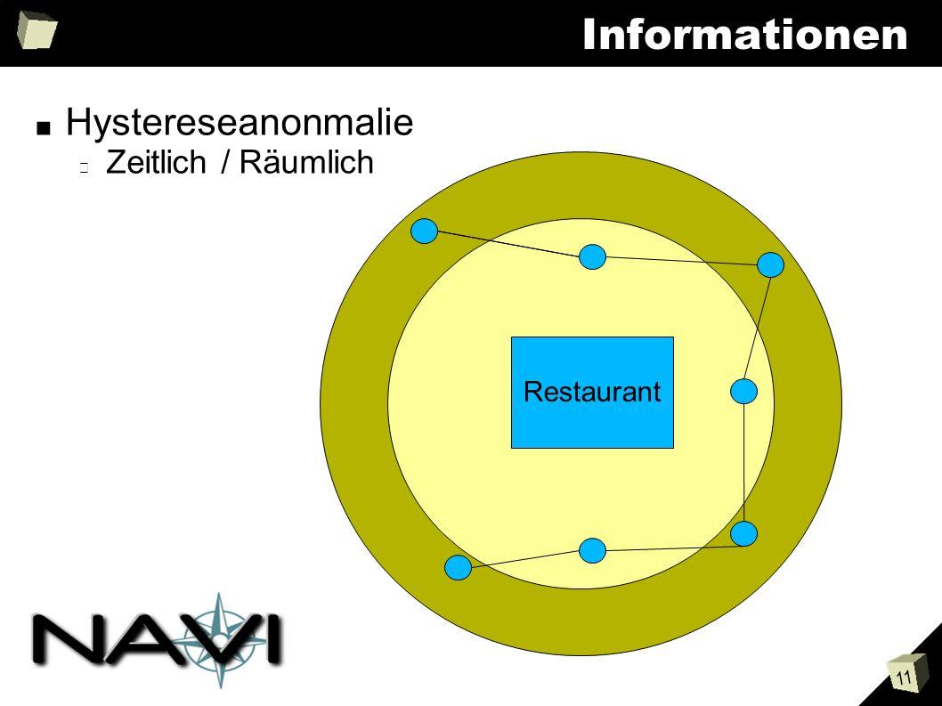 11 Informationen Restaurant Hystereseanonmalie Zeitlich / Räumlich