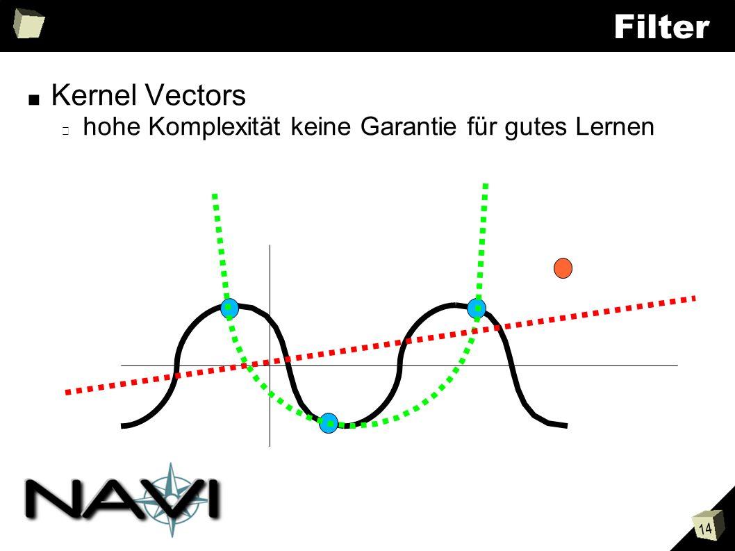 14 Filter Kernel Vectors hohe Komplexität keine Garantie für gutes Lernen