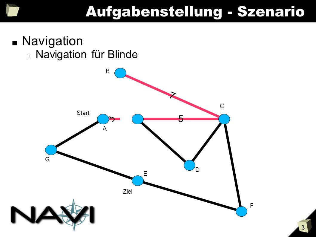 4 Navigation