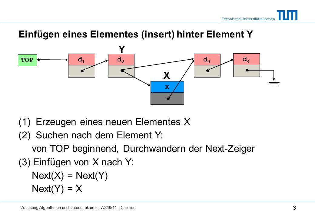 Technische Universität München Vorlesung Algorithmen und Datenstrukturen, WS10/11, C. Eckert 3 d1d1 d2d2 x d3d3 TOP d4d4 Einfügen eines Elementes (ins