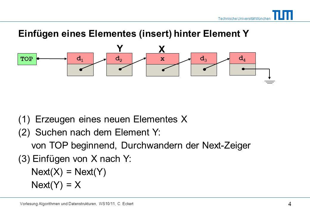 Technische Universität München Vorlesung Algorithmen und Datenstrukturen, WS10/11, C. Eckert 4 d1d1 d2d2 x d3d3 TOP d4d4 Einfügen eines Elementes (ins