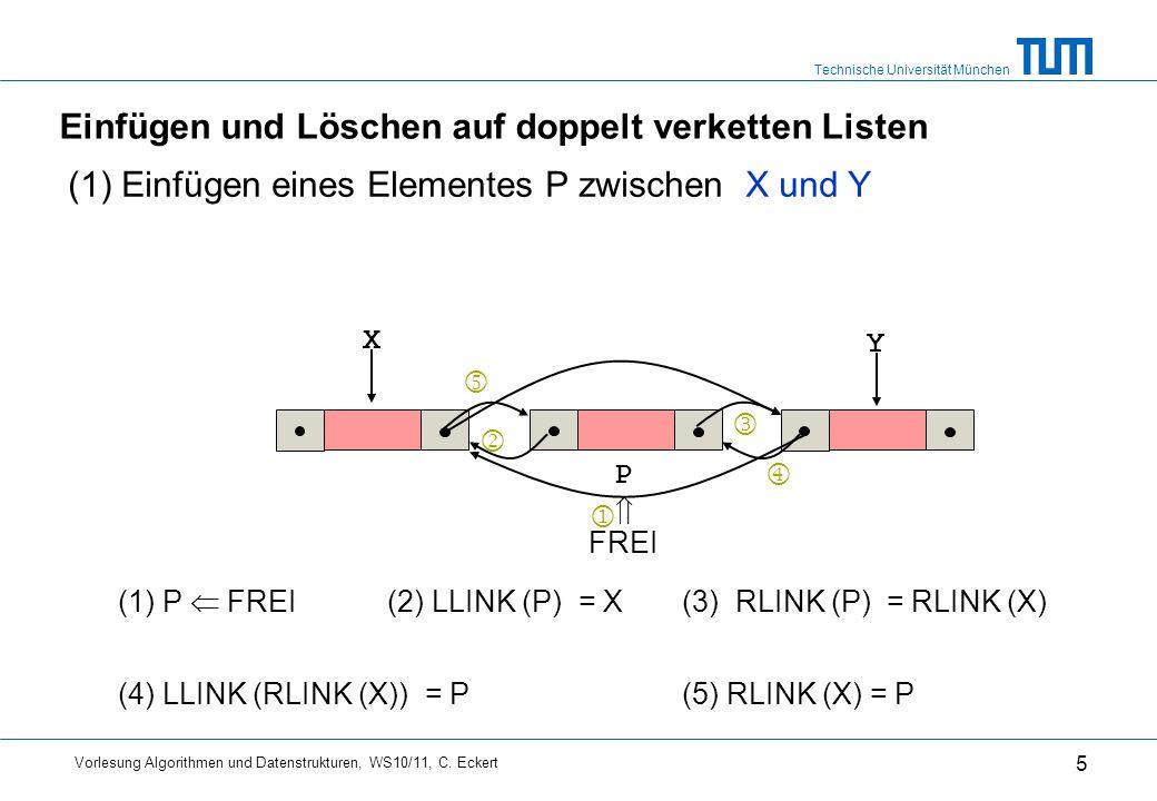Technische Universität München Vorlesung Algorithmen und Datenstrukturen, WS10/11, C. Eckert 5 Einfügen und Löschen auf doppelt verketten Listen (1) E