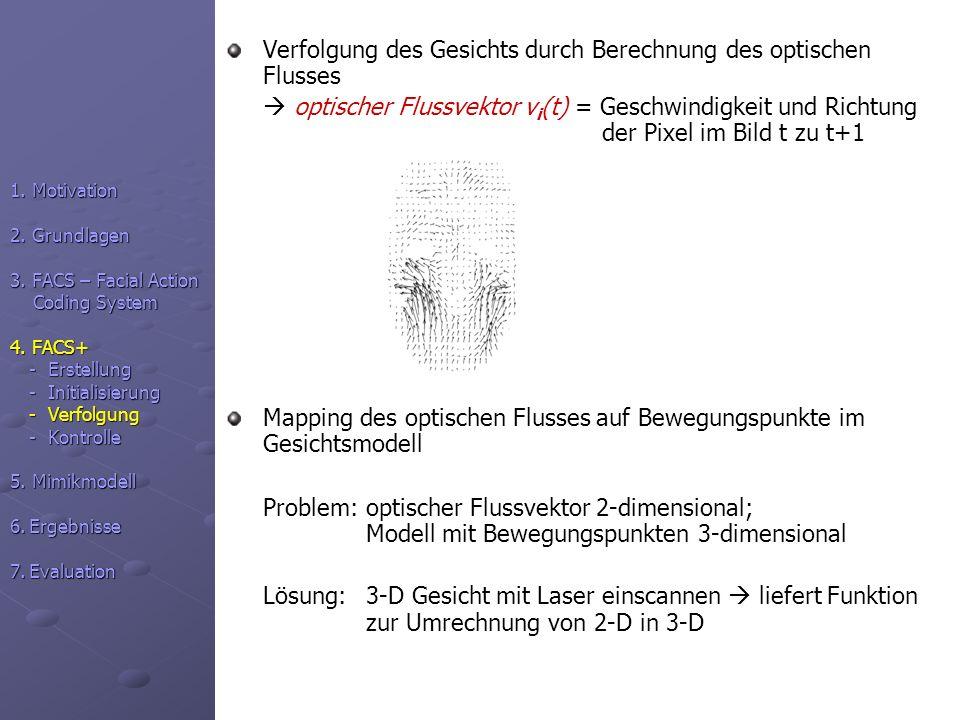 Verfolgung des Gesichts durch Berechnung des optischen Flusses optischer Flussvektor v i (t) = Geschwindigkeit und Richtung der Pixel im Bild t zu t+1