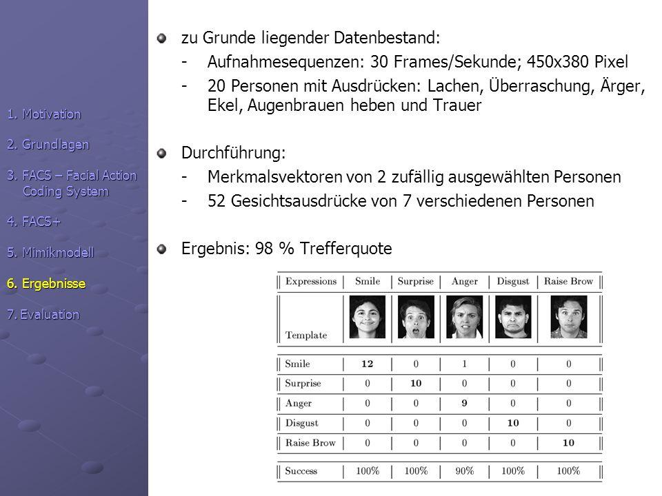 zu Grunde liegender Datenbestand: - Aufnahmesequenzen: 30 Frames/Sekunde; 450x380 Pixel -20 Personen mit Ausdrücken: Lachen, Überraschung, Ärger, Ekel