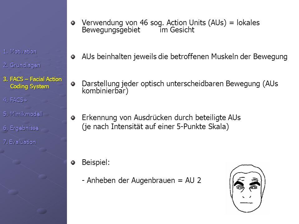 Verwendung von 46 sog. Action Units (AUs) = lokales Bewegungsgebiet im Gesicht AUs beinhalten jeweils die betroffenen Muskeln der Bewegung Darstellung