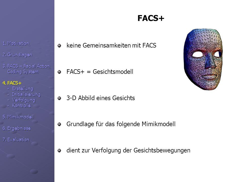 Gesicht vorerst als grobes Mesh (Netz) aus Dreiecken Ziel: Bewegungspunkte und Muskeln im Bild entsprechen Kanten der Dreiecke im Mesh Lösung: Anpassung durch Verfeinerung des Mesh grobes MeshMuskeln (Striche) und angepasstes Mesh Bewegungspunkte (Punkte, Kreise) 1.Motivation 2.Grundlagen 3.FACS – Facial Action Coding System 4.FACS+ - Erstellung - Initialisierung - Verfolgung -Kontrolle 5.Mimikmodell 6.Ergebnisse 7.Evaluation
