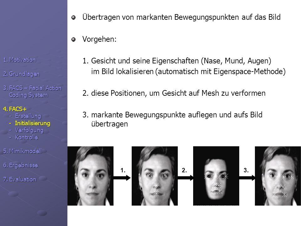 Verfolgung des Gesichts durch Berechnung des optischen Flusses optischer Flussvektor v i (t) = Geschwindigkeit und Richtung der Pixel im Bild t zu t+1 Mapping des optischen Flusses auf Bewegungspunkte im Gesichtsmodell Problem: optischer Flussvektor 2-dimensional; Modell mit Bewegungspunkten 3-dimensional Lösung: 3-D Gesicht mit Laser einscannen liefert Funktion zur Umrechnung von 2-D in 3-D 1.