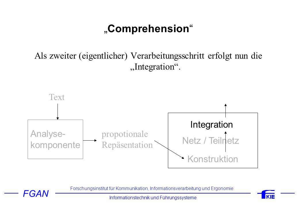 FGAN Informationstechnik und Führungssysteme Forschungsinstitut für Kommunikation, Informationsverarbeitung und Ergonomie Comprehension Als zweiter (e