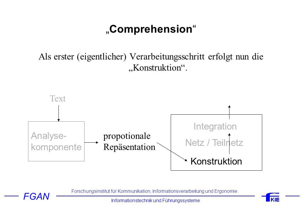 FGAN Informationstechnik und Führungssysteme Forschungsinstitut für Kommunikation, Informationsverarbeitung und Ergonomie Comprehension Beispiel 4 (Till et al., 1988; Kintsch, 1998, S.