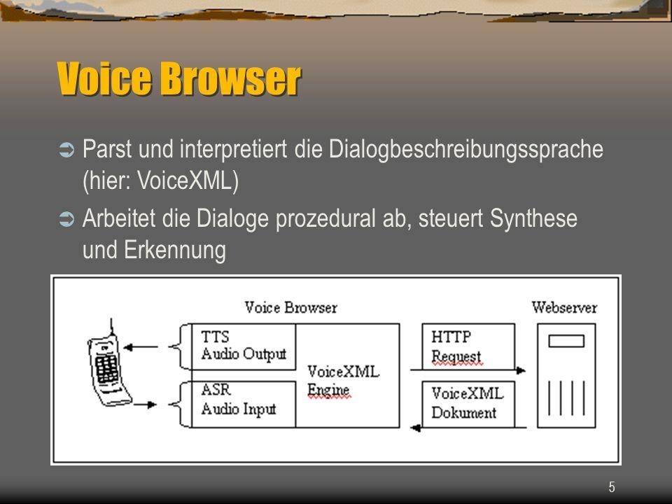 5 Voice Browser Parst und interpretiert die Dialogbeschreibungssprache (hier: VoiceXML) Arbeitet die Dialoge prozedural ab, steuert Synthese und Erkennung