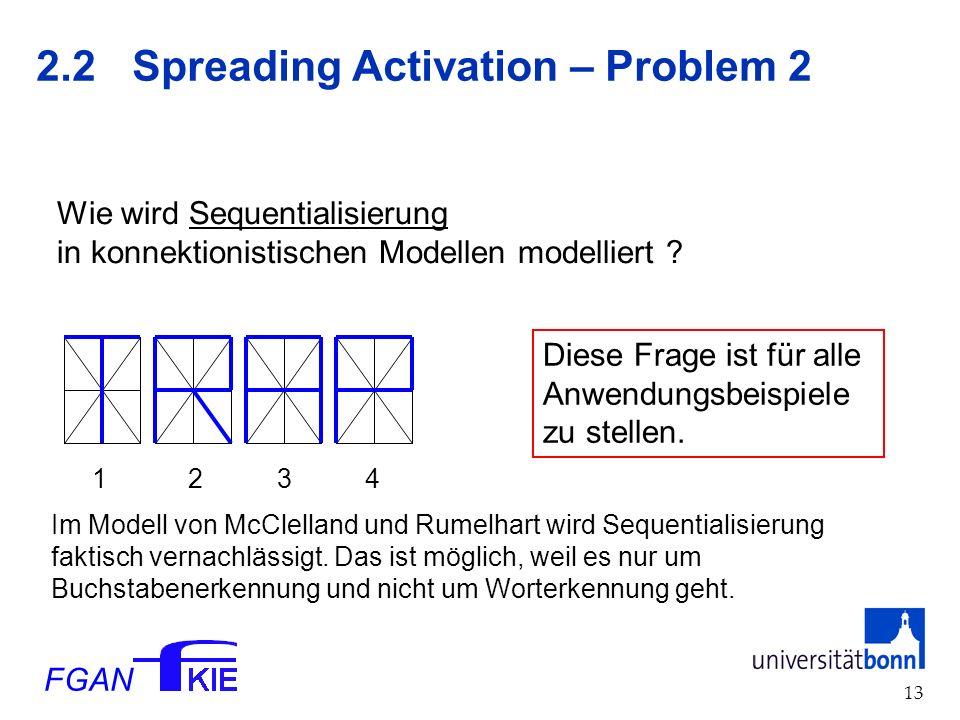 FGAN 13 2.2 Spreading Activation – Problem 2 Wie wird Sequentialisierung in konnektionistischen Modellen modelliert .