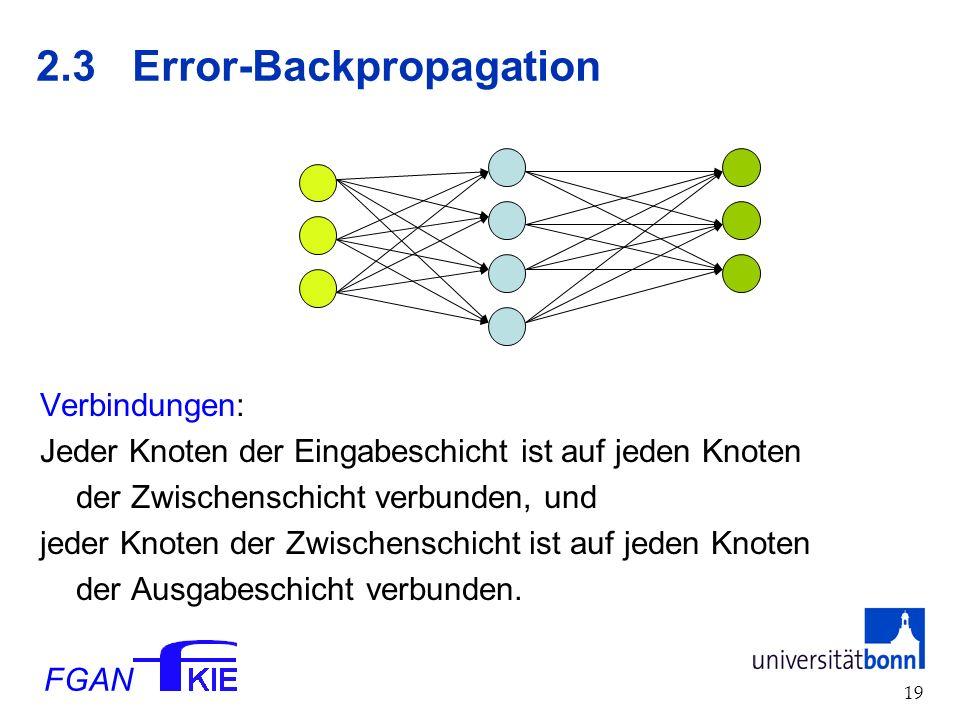 FGAN 19 2.3Error-Backpropagation Verbindungen: Jeder Knoten der Eingabeschicht ist auf jeden Knoten der Zwischenschicht verbunden, und jeder Knoten der Zwischenschicht ist auf jeden Knoten der Ausgabeschicht verbunden.