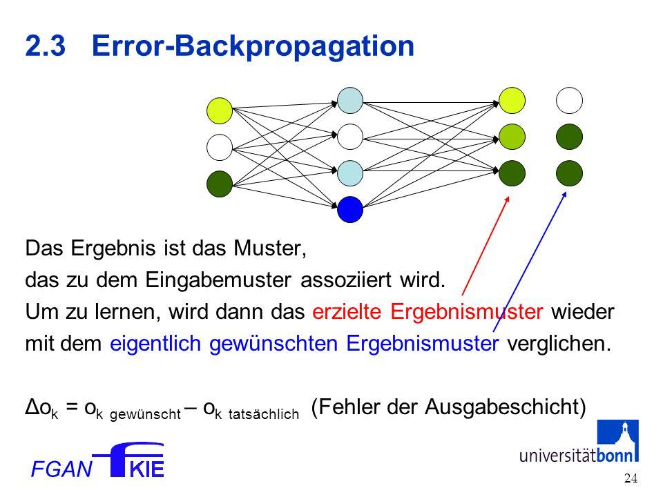 FGAN 24 2.3Error-Backpropagation Das Ergebnis ist das Muster, das zu dem Eingabemuster assoziiert wird.