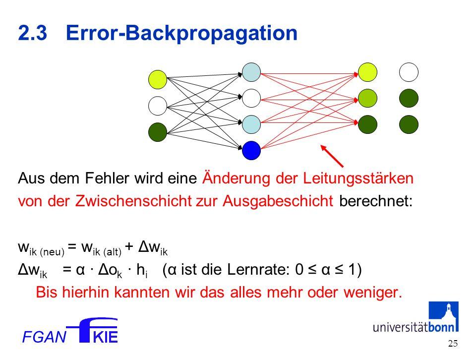 FGAN 25 2.3Error-Backpropagation Aus dem Fehler wird eine Änderung der Leitungsstärken von der Zwischenschicht zur Ausgabeschicht berechnet: w ik (neu) = w ik (alt) + Δw ik Δw ik = α · Δo k · h i (α ist die Lernrate: 0 α 1) Bis hierhin kannten wir das alles mehr oder weniger.