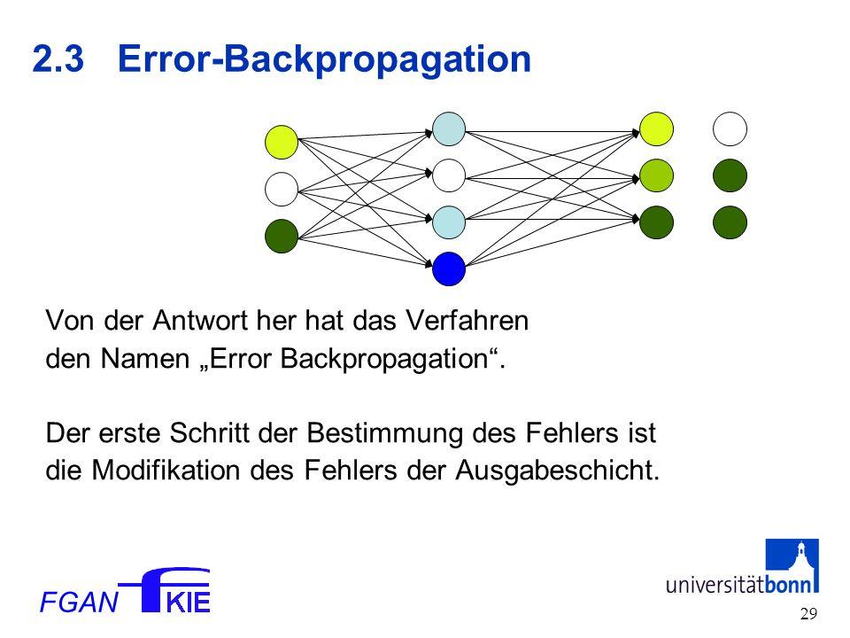 FGAN 29 2.3Error-Backpropagation Von der Antwort her hat das Verfahren den Namen Error Backpropagation.