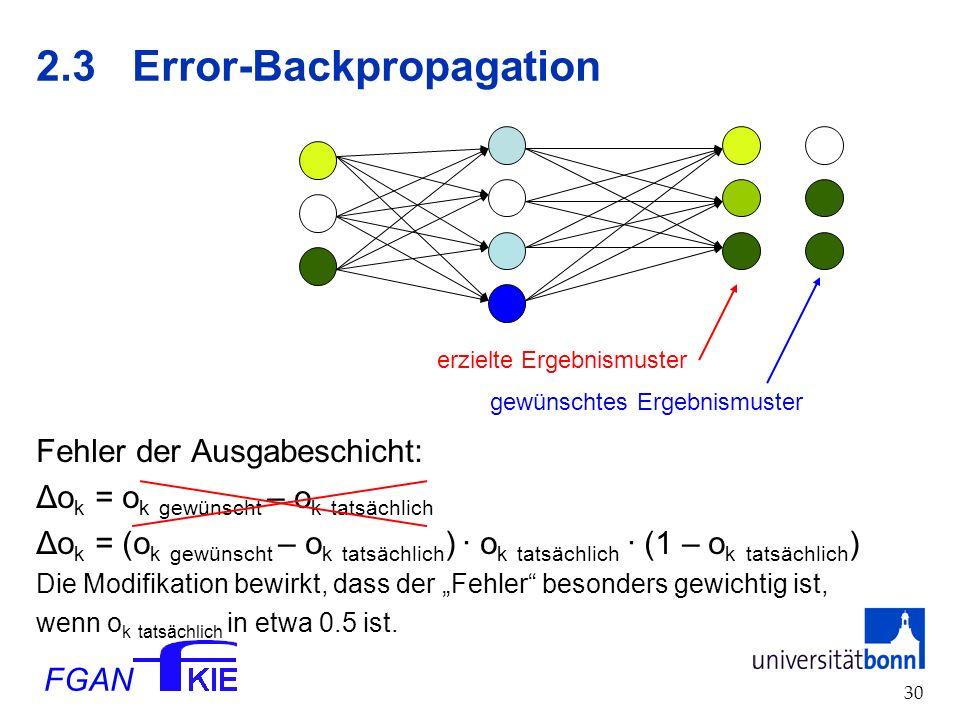 FGAN 30 2.3Error-Backpropagation Fehler der Ausgabeschicht: Δo k = o k gewünscht – o k tatsächlich Δo k = (o k gewünscht – o k tatsächlich ) · o k tatsächlich · (1 – o k tatsächlich ) Die Modifikation bewirkt, dass der Fehler besonders gewichtig ist, wenn o k tatsächlich in etwa 0.5 ist.