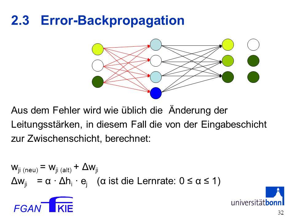 FGAN 32 2.3Error-Backpropagation Aus dem Fehler wird wie üblich die Änderung der Leitungsstärken, in diesem Fall die von der Eingabeschicht zur Zwischenschicht, berechnet: w ji (neu) = w ji (alt) + Δw ji Δw ji = α · Δh i · e j (α ist die Lernrate: 0 α 1)