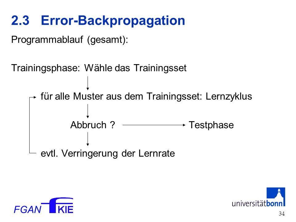 FGAN 34 2.3Error-Backpropagation Programmablauf (gesamt): Trainingsphase: Wähle das Trainingsset für alle Muster aus dem Trainingsset: Lernzyklus Abbruch Testphase evtl.