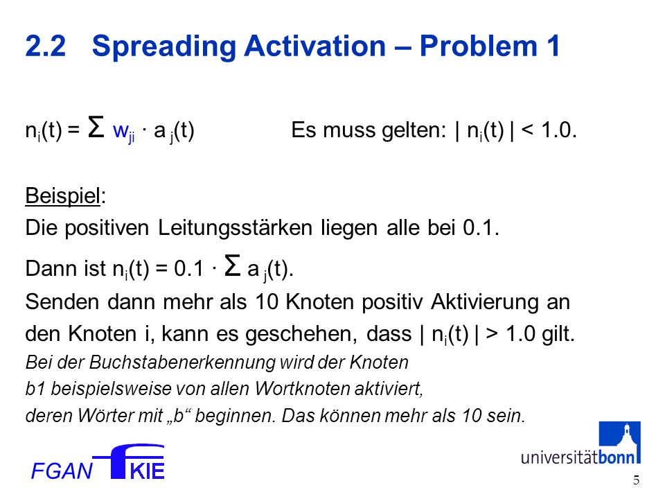 FGAN 5 2.2 Spreading Activation – Problem 1 n i (t) = Σ w ji · a j (t)Es muss gelten: | n i (t) | < 1.0.