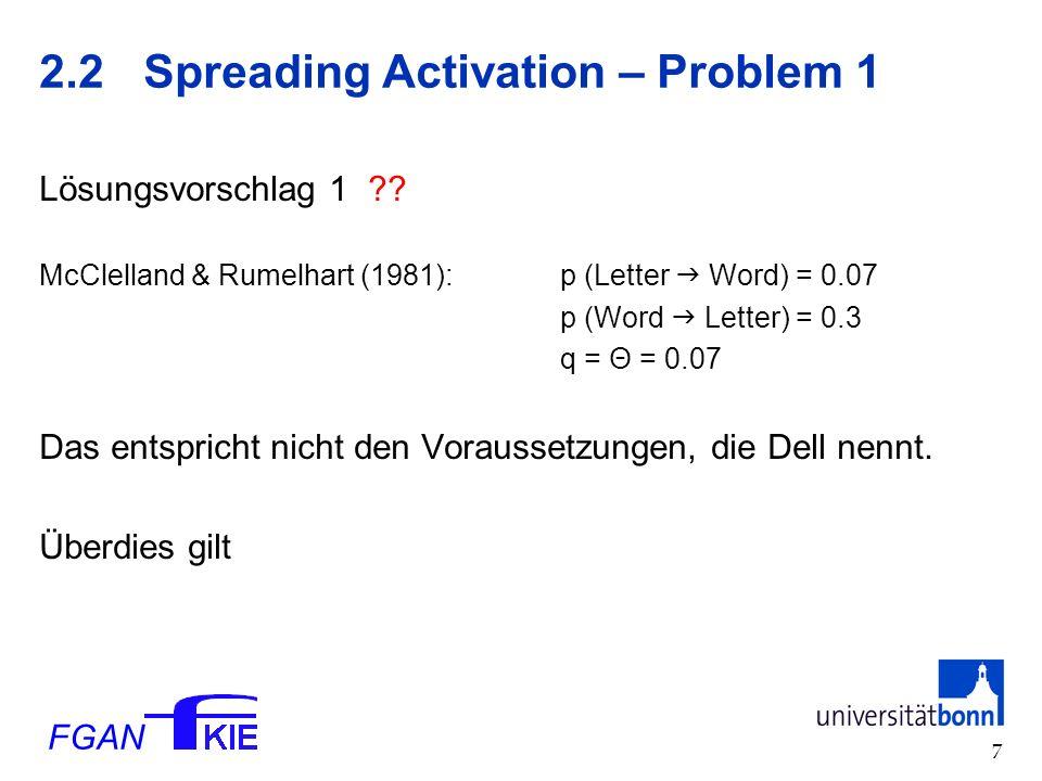FGAN 7 2.2 Spreading Activation – Problem 1 Lösungsvorschlag 1 .