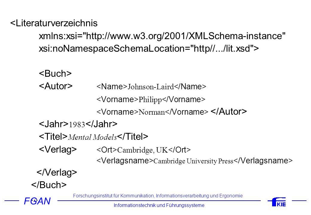 FGAN Informationstechnik und Führungssysteme Forschungsinstitut für Kommunikation, Informationsverarbeitung und Ergonomie <Literaturverzeichnis xmlns: