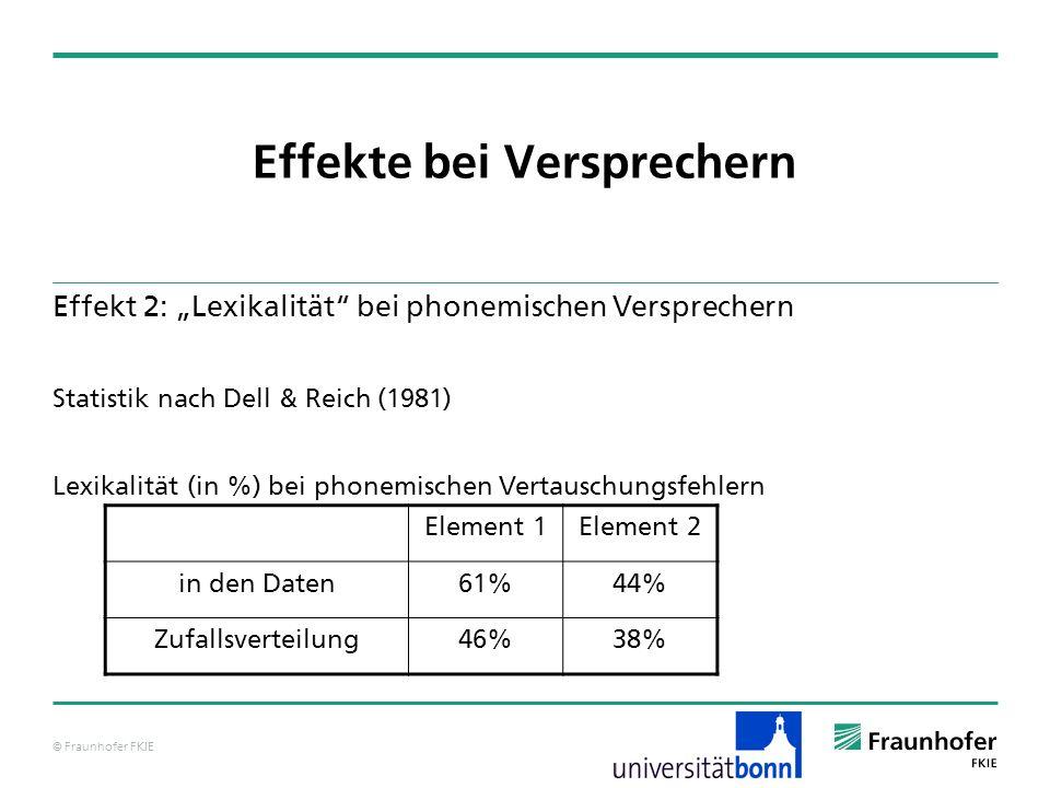 © Fraunhofer FKIE Effekte bei Versprechern Effekt 2: Lexikalität bei phonemischen Versprechern Statistik nach Dell & Reich (1981) Lexikalität (in %) b