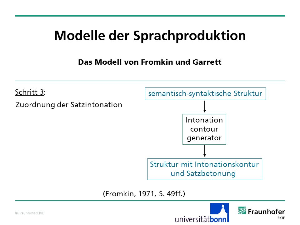 © Fraunhofer FKIE Modelle der Sprachproduktion Das Modell von Levelt – Konzeptualisator Makroplanung:Zerlegung der Intention in Teilziele für jedes Teilziel: Auswahl der Information, die für das Erreichen des Teilziels zu äußern ist Mikroplanung:Anreicherung (durch Auswerten des Diskurswissens) um Zugänglichkeit FQ: falsche Zugänglichkeit
