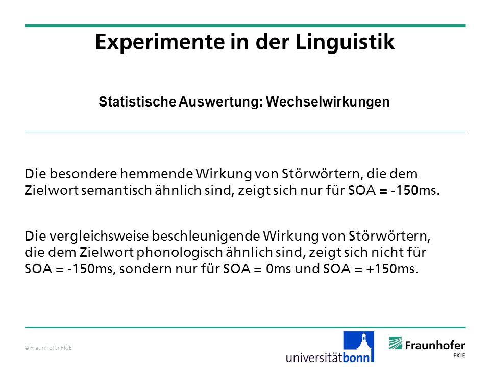 © Fraunhofer FKIE Statistische Auswertung: Wechselwirkungen Die besondere hemmende Wirkung von Störwörtern, die dem Zielwort semantisch ähnlich sind,