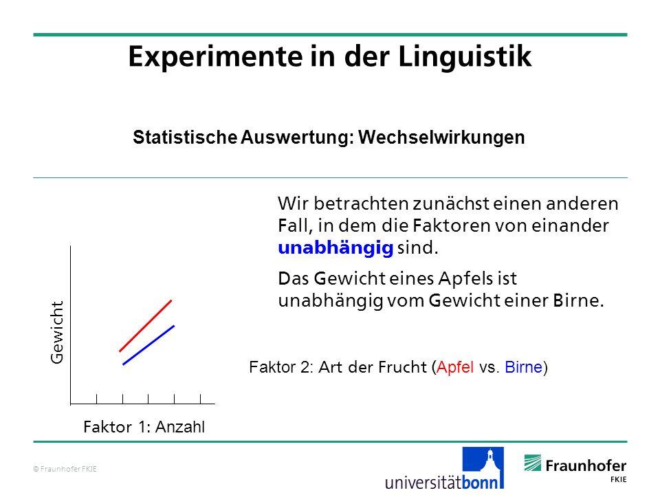 © Fraunhofer FKIE Statistische Auswertung: Wechselwirkungen Wir betrachten zunächst einen anderen Fall, in dem die Faktoren von einander unabhängig si