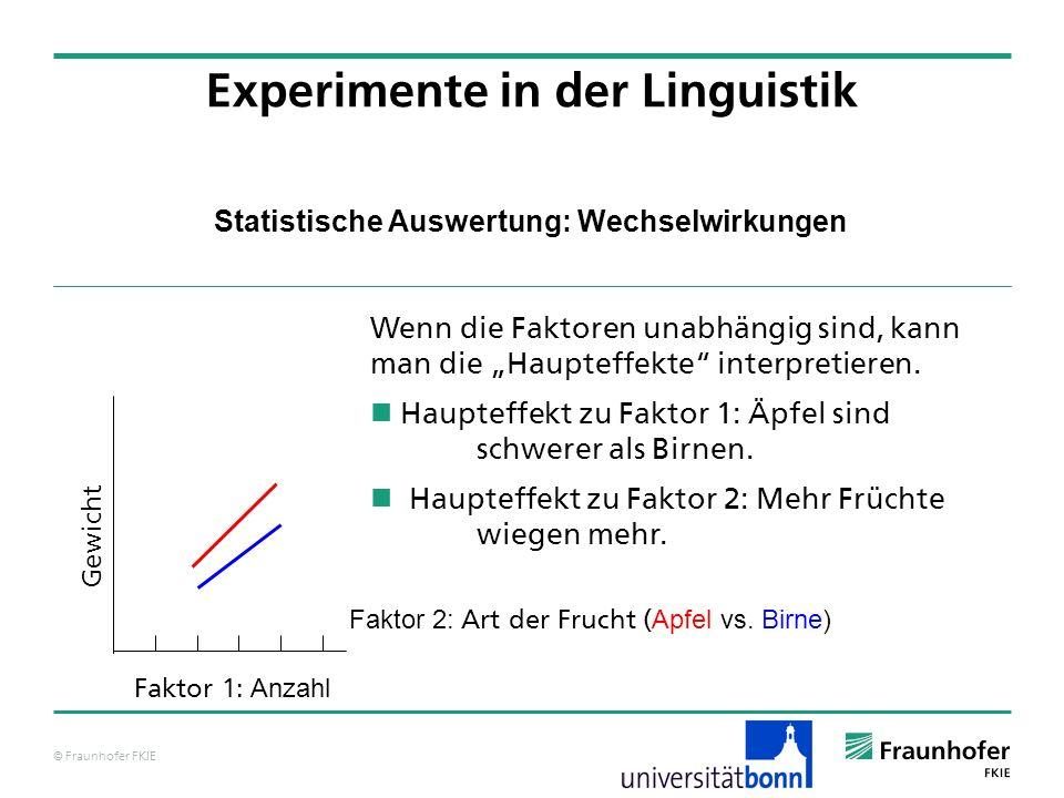 © Fraunhofer FKIE Statistische Auswertung: Wechselwirkungen Wenn die Faktoren unabhängig sind, kann man die Haupteffekte interpretieren. Haupteffekt z