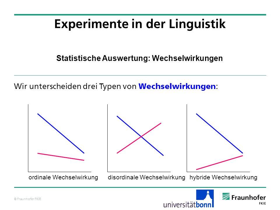 © Fraunhofer FKIE Statistische Auswertung: Wechselwirkungen Wir unterscheiden drei Typen von Wechselwirkungen : Experimente in der Linguistik disordin